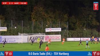 ÖFB-Cup:  Die schönsten Achtelfinal-Treffer