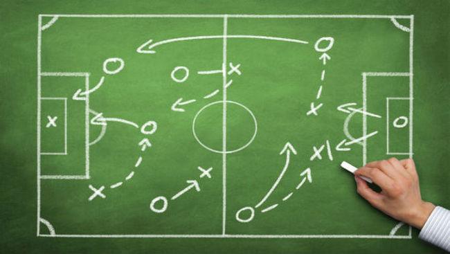 taktikfußball