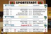 10. Futsal Hallencup der DSG Ferlach U 11