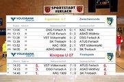 10. Futsal Hallencup der DSG Ferlach U 07