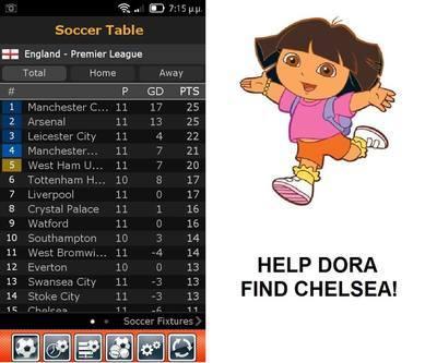 Chelsea Meme 13