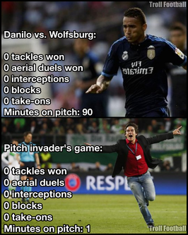 Wolfsburg vs Real 5